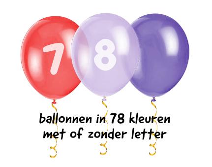 Voorbeelden pagina 6 fotokaarten for Ballonnen versiering zelf maken